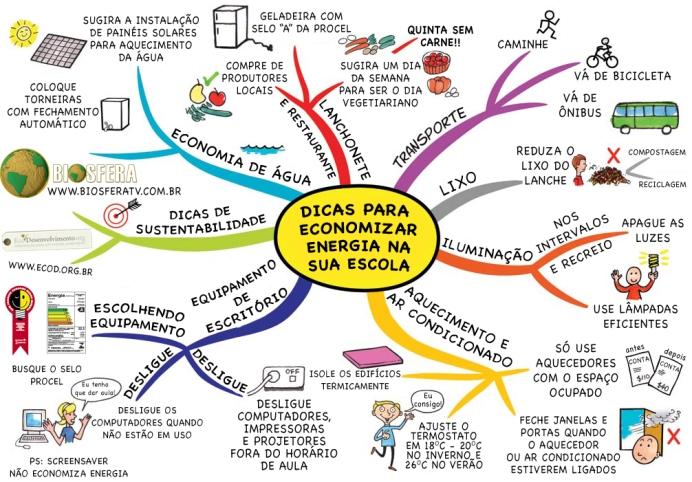 dicas_p_economizar_energia_escola_pt