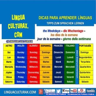 Aprenda os dias da semana em 7 línguas